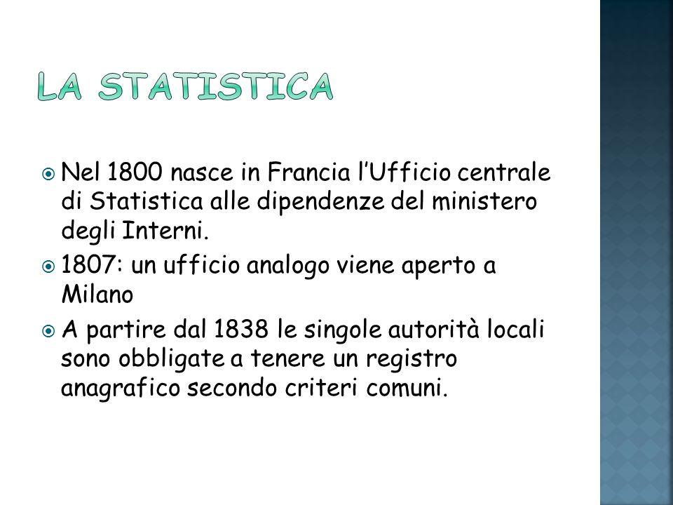 Nel 1800 nasce in Francia lUfficio centrale di Statistica alle dipendenze del ministero degli Interni.