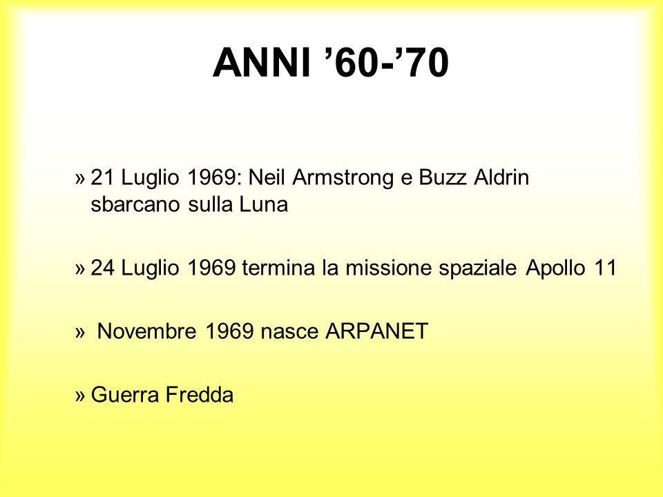ANNI 60-70 »21 Luglio 1969: Neil Armstrong e Buzz Aldrin sbarcano sulla Luna »24 Luglio 1969 termina la missione spaziale Apollo 11 » Novembre 1969 na