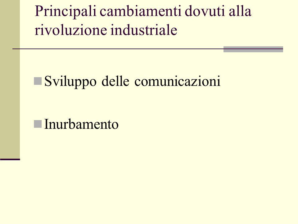 Principali cambiamenti dovuti alla rivoluzione industriale Sviluppo delle comunicazioni Inurbamento