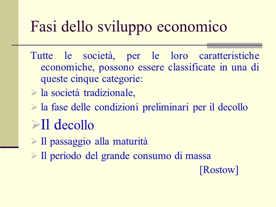 Fasi dello sviluppo economico Tutte le società, per le loro caratteristiche economiche, possono essere classificate in una di queste cinque categorie: