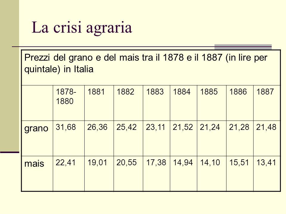 La crisi agraria Prezzi del grano e del mais tra il 1878 e il 1887 (in lire per quintale) in Italia 1878- 1880 1881188218831884188518861887 grano 31,6
