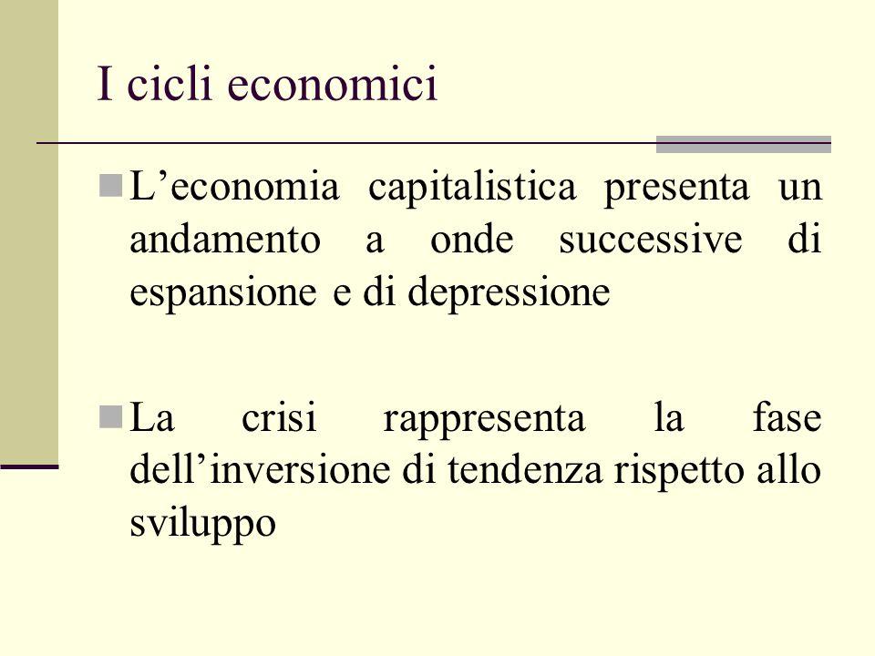I cicli economici Leconomia capitalistica presenta un andamento a onde successive di espansione e di depressione La crisi rappresenta la fase dellinve
