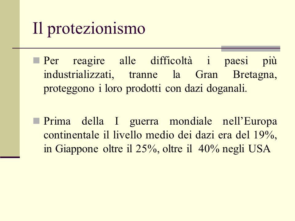 Il protezionismo Per reagire alle difficoltà i paesi più industrializzati, tranne la Gran Bretagna, proteggono i loro prodotti con dazi doganali. Prim