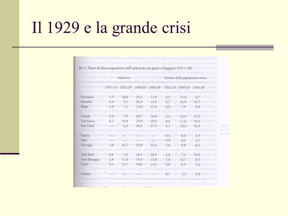 Il 1929 e la grande crisi