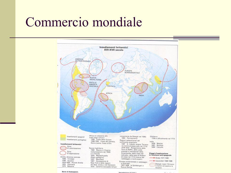 Commercio mondiale