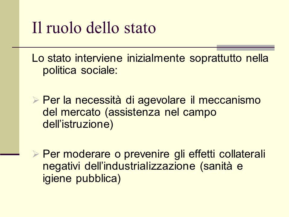 Il ruolo dello stato Lo stato interviene inizialmente soprattutto nella politica sociale: Per la necessità di agevolare il meccanismo del mercato (ass