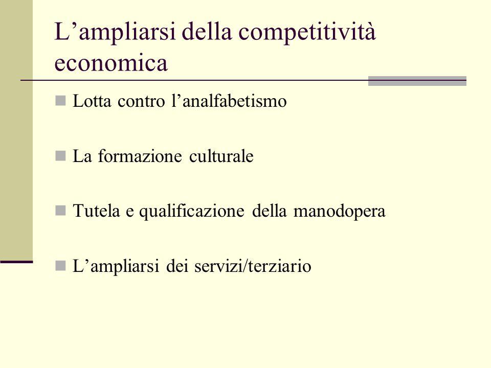 Lampliarsi della competitività economica Lotta contro lanalfabetismo La formazione culturale Tutela e qualificazione della manodopera Lampliarsi dei s