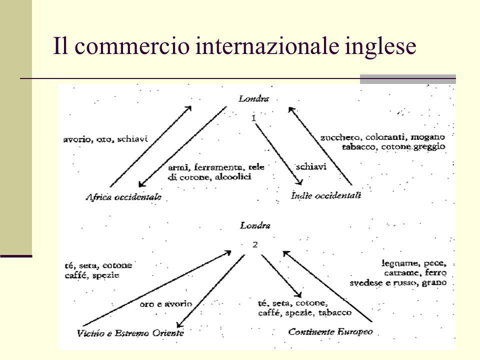 Il commercio internazionale inglese