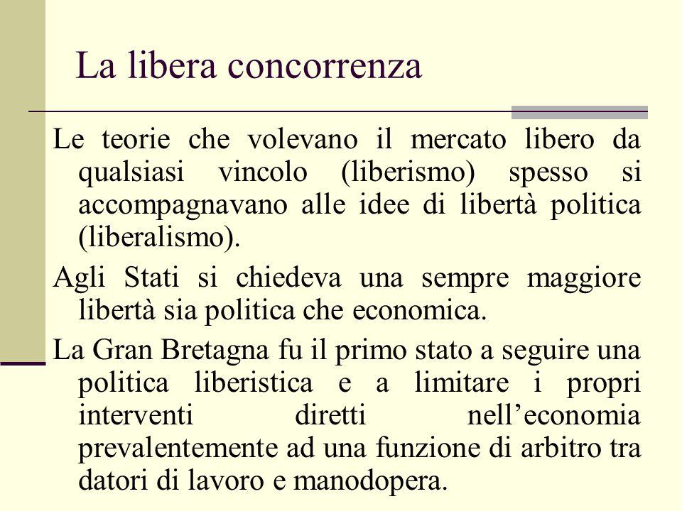 La libera concorrenza Le teorie che volevano il mercato libero da qualsiasi vincolo (liberismo) spesso si accompagnavano alle idee di libertà politica