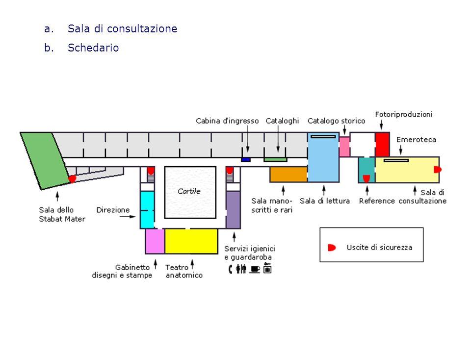 a.Sala di consultazione b.Schedario