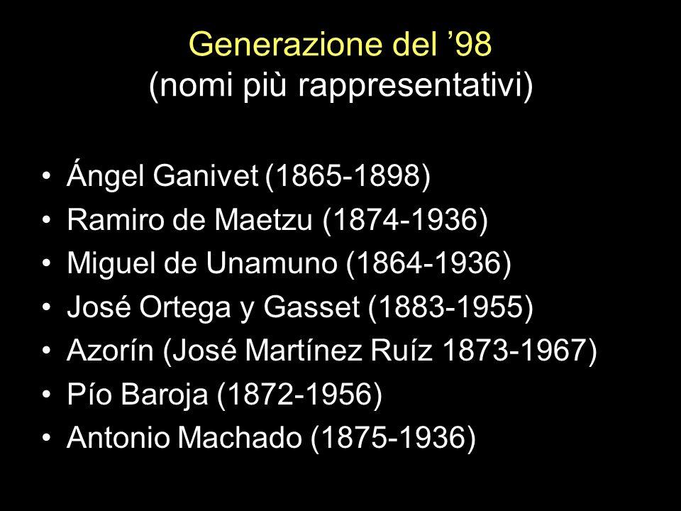 Generazione del 98 (nomi più rappresentativi) Ángel Ganivet (1865-1898) Ramiro de Maetzu (1874-1936) Miguel de Unamuno (1864-1936) José Ortega y Gasse
