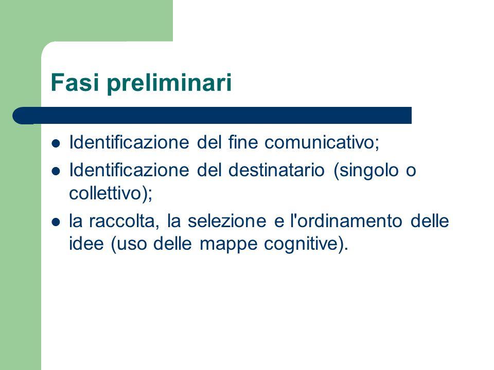 Fasi preliminari Identificazione del fine comunicativo; Identificazione del destinatario (singolo o collettivo); la raccolta, la selezione e l ordinamento delle idee (uso delle mappe cognitive).