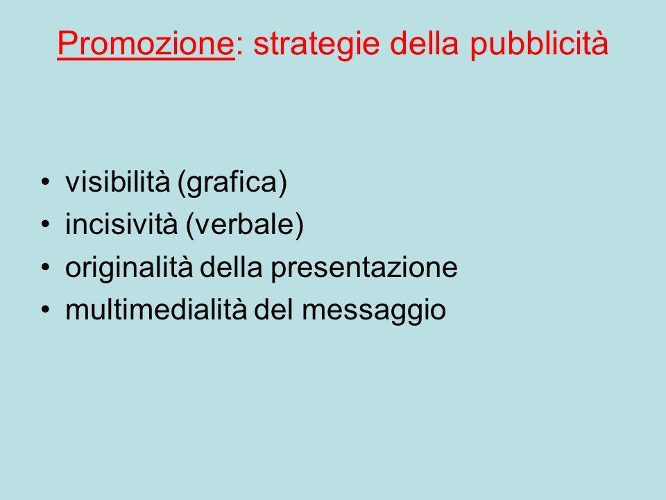 Promozione: strategie della pubblicità visibilità (grafica) incisività (verbale) originalità della presentazione multimedialità del messaggio