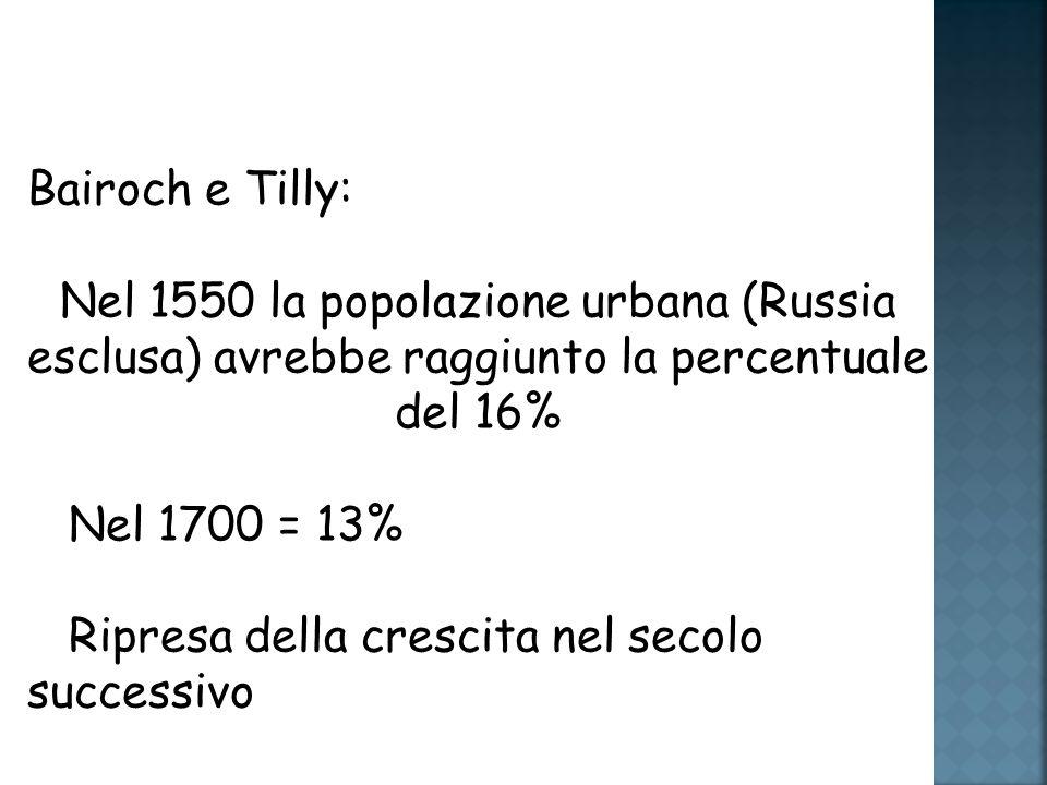 Bairoch e Tilly: Nel 1550 la popolazione urbana (Russia esclusa) avrebbe raggiunto la percentuale del 16% Nel 1700 = 13% Ripresa della crescita nel secolo successivo