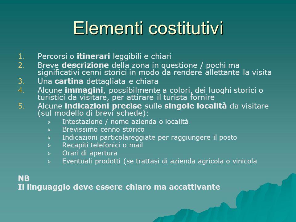 Elementi costitutivi 1. 1.Percorsi o itinerari leggibili e chiari 2. 2.Breve descrizione della zona in questione / pochi ma significativi cenni storic