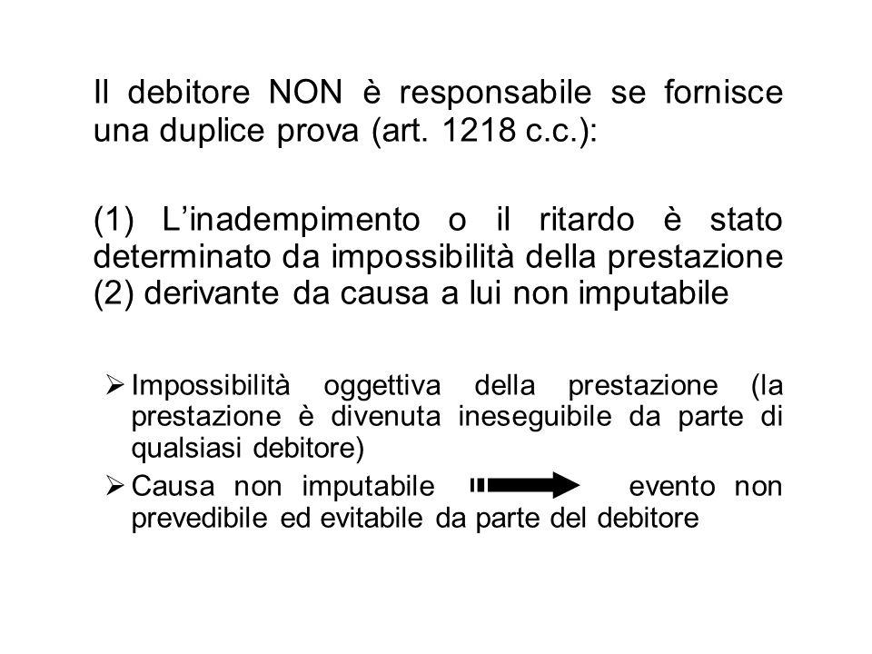Il debitore NON è responsabile se fornisce una duplice prova (art. 1218 c.c.): (1) Linadempimento o il ritardo è stato determinato da impossibilità de