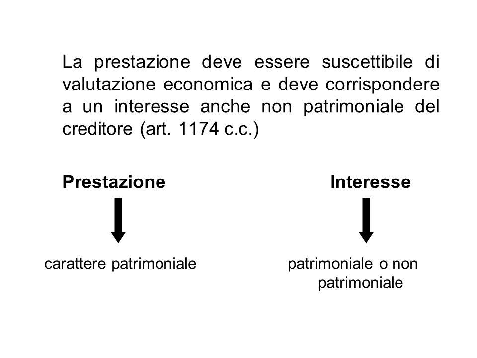 La prestazione deve essere suscettibile di valutazione economica e deve corrispondere a un interesse anche non patrimoniale del creditore (art. 1174 c