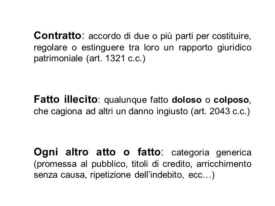 Contratto: accordo di due o più parti per costituire, regolare o estinguere tra loro un rapporto giuridico patrimoniale (art. 1321 c.c.) Fatto illecit