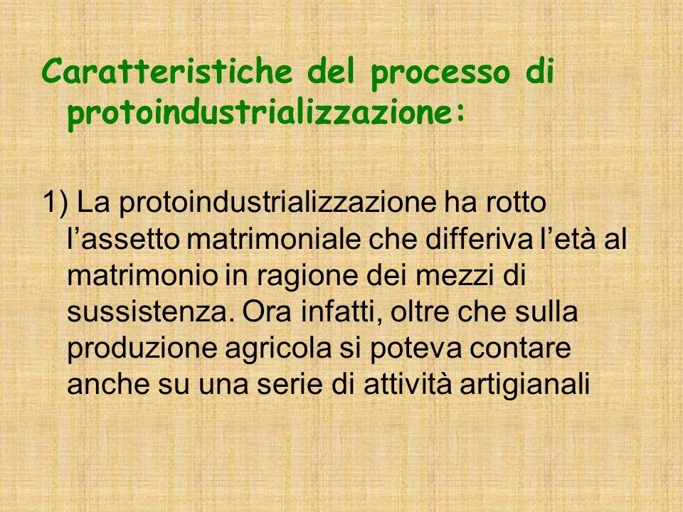 Caratteristiche del processo di protoindustrializzazione: 1) La protoindustrializzazione ha rotto lassetto matrimoniale che differiva letà al matrimonio in ragione dei mezzi di sussistenza.