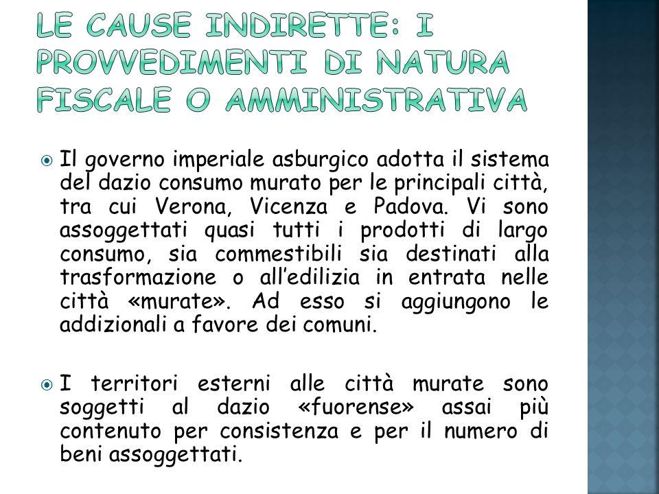 Il governo imperiale asburgico adotta il sistema del dazio consumo murato per le principali città, tra cui Verona, Vicenza e Padova.