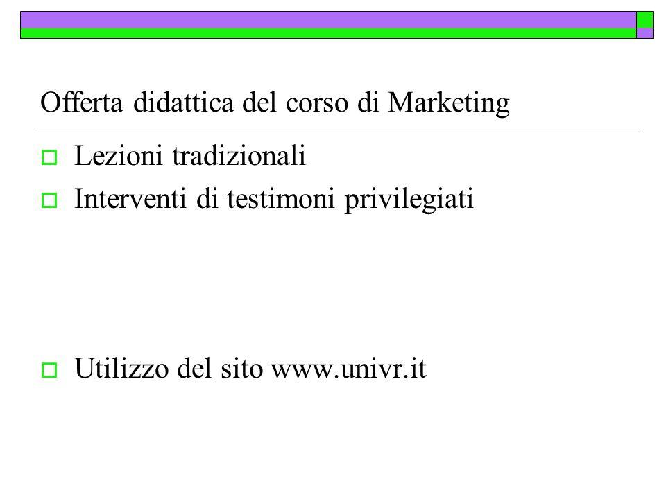 Offerta didattica del corso di Marketing Lezioni tradizionali Interventi di testimoni privilegiati Utilizzo del sito www.univr.it