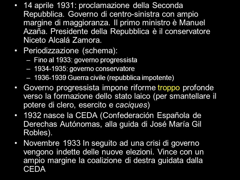 14 aprile 1931: proclamazione della Seconda Repubblica. Governo di centro-sinistra con ampio margine di maggioranza. Il primo ministro è Manuel Azaña.