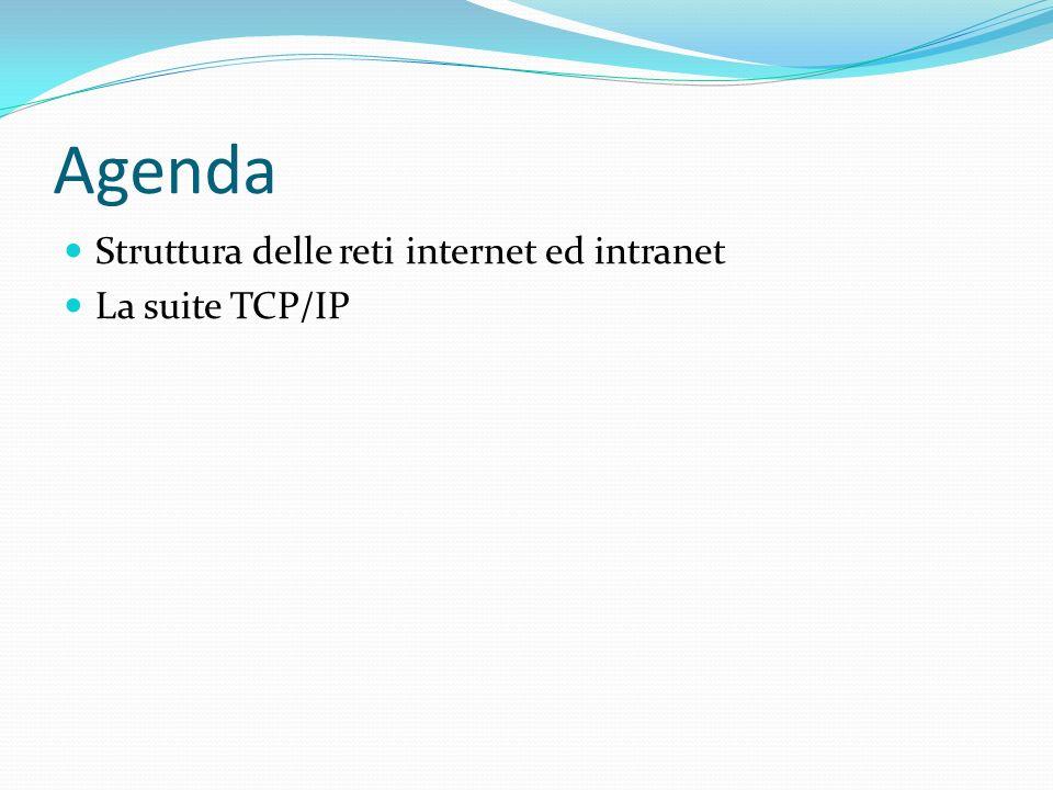 Agenda Struttura delle reti internet ed intranet La suite TCP/IP