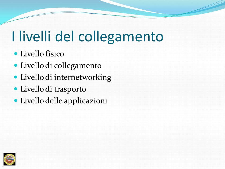 I livelli del collegamento Livello fisico Livello di collegamento Livello di internetworking Livello di trasporto Livello delle applicazioni
