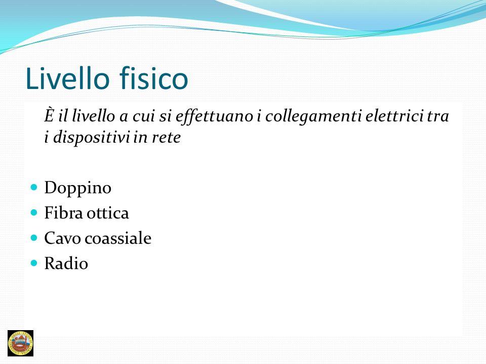 Livello fisico È il livello a cui si effettuano i collegamenti elettrici tra i dispositivi in rete Doppino Fibra ottica Cavo coassiale Radio