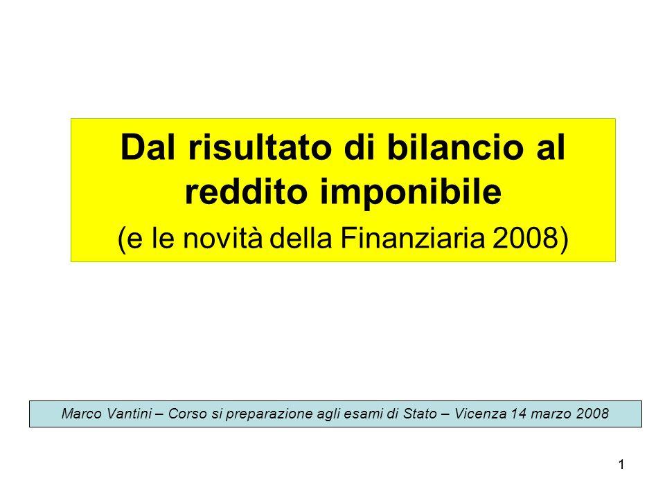 11 Dal risultato di bilancio al reddito imponibile (e le novità della Finanziaria 2008) Marco Vantini – Corso si preparazione agli esami di Stato – Vi