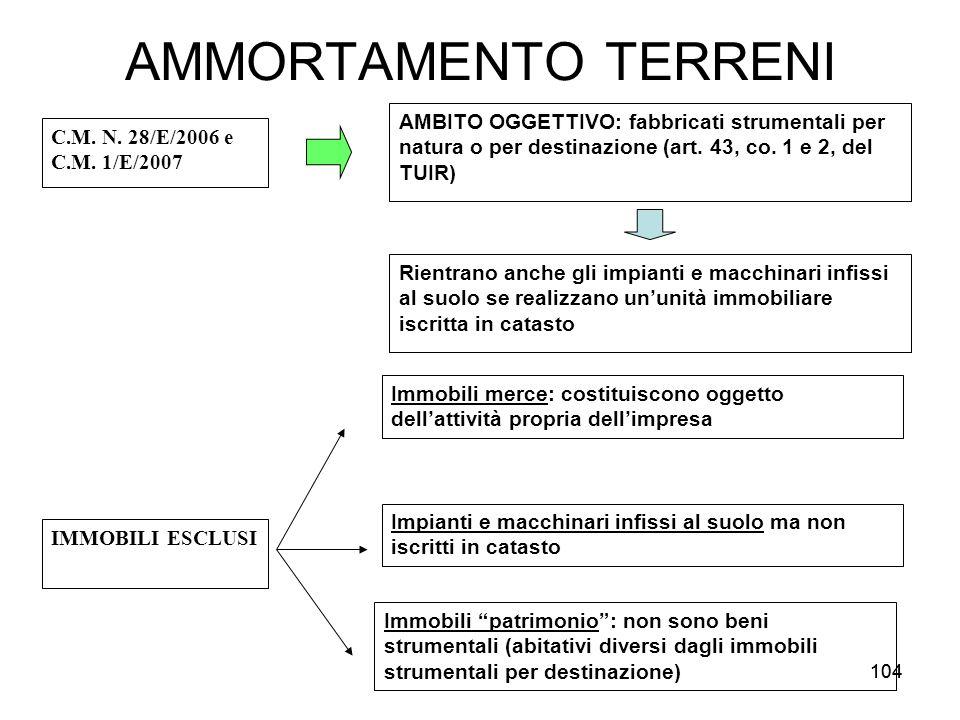 104 AMMORTAMENTO TERRENI C.M. N. 28/E/2006 e C.M. 1/E/2007 AMBITO OGGETTIVO: fabbricati strumentali per natura o per destinazione (art. 43, co. 1 e 2,