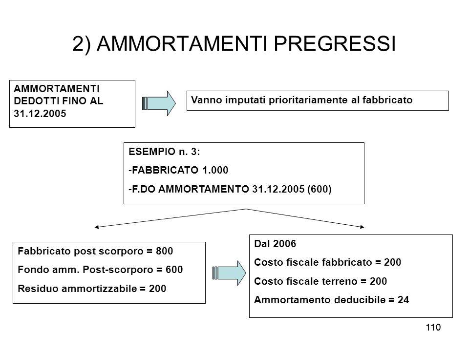 110 2) AMMORTAMENTI PREGRESSI AMMORTAMENTI DEDOTTI FINO AL 31.12.2005 Vanno imputati prioritariamente al fabbricato ESEMPIO n. 3: -FABBRICATO 1.000 -F