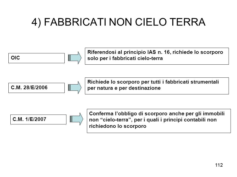 112 4) FABBRICATI NON CIELO TERRA OIC Riferendosi al principio IAS n. 16, richiede lo scorporo solo per i fabbricati cielo-terra C.M. 28/E/2006 Richie