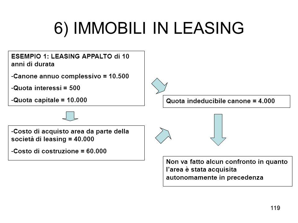 119 6) IMMOBILI IN LEASING ESEMPIO 1: LEASING APPALTO di 10 anni di durata -Canone annuo complessivo = 10.500 -Quota interessi = 500 -Quota capitale =