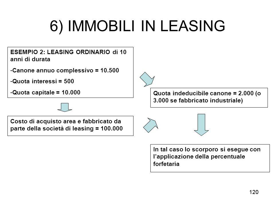 120 6) IMMOBILI IN LEASING ESEMPIO 2: LEASING ORDINARIO di 10 anni di durata -Canone annuo complessivo = 10.500 -Quota interessi = 500 -Quota capitale