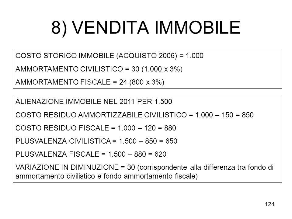 124 8) VENDITA IMMOBILE COSTO STORICO IMMOBILE (ACQUISTO 2006) = 1.000 AMMORTAMENTO CIVILISTICO = 30 (1.000 x 3%) AMMORTAMENTO FISCALE = 24 (800 x 3%)