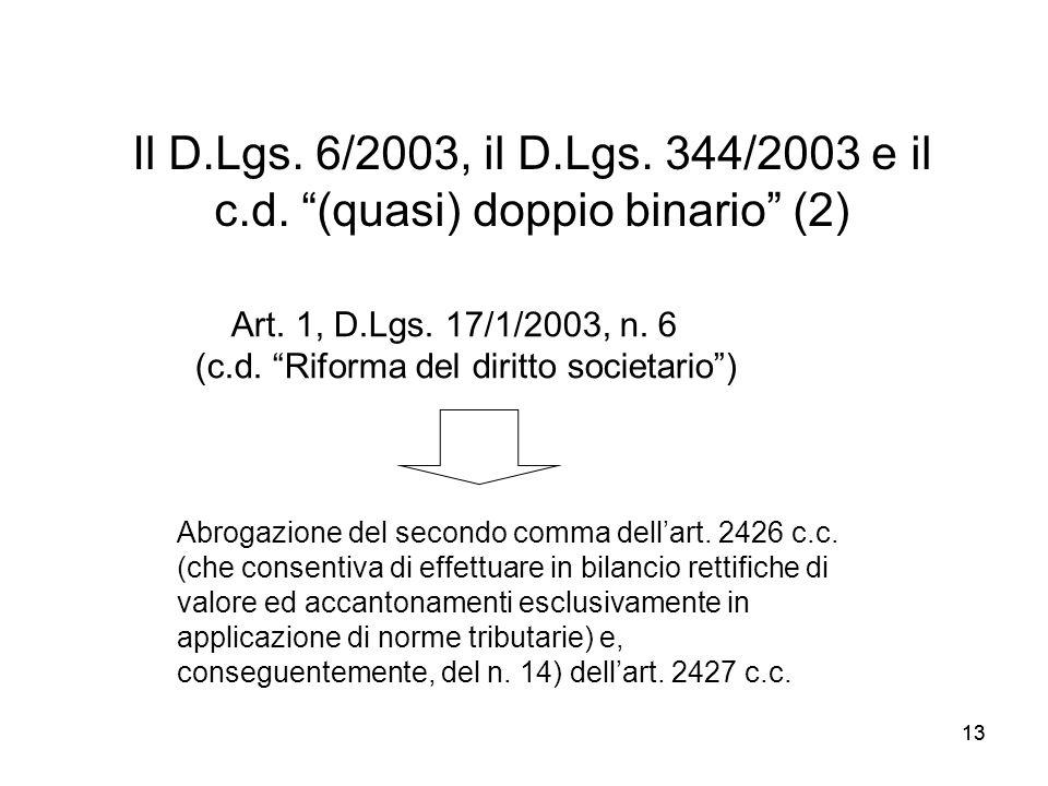 13 Il D.Lgs. 6/2003, il D.Lgs. 344/2003 e il c.d. (quasi) doppio binario (2) Abrogazione del secondo comma dellart. 2426 c.c. (che consentiva di effet