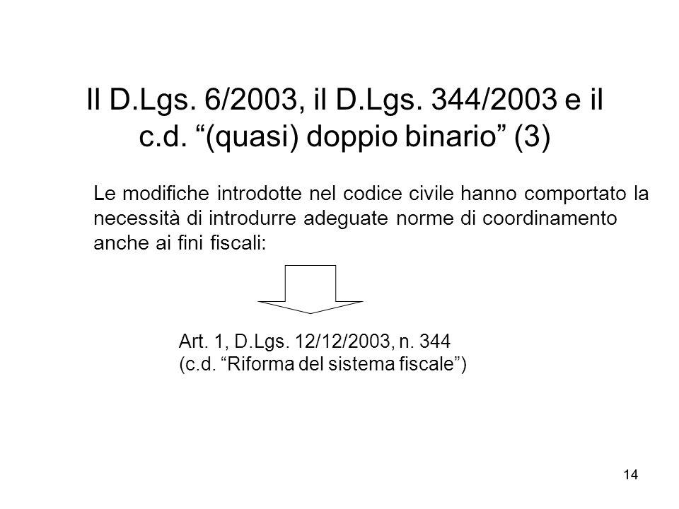 14 Il D.Lgs. 6/2003, il D.Lgs. 344/2003 e il c.d. (quasi) doppio binario (3) Art. 1, D.Lgs. 12/12/2003, n. 344 (c.d. Riforma del sistema fiscale) Le m