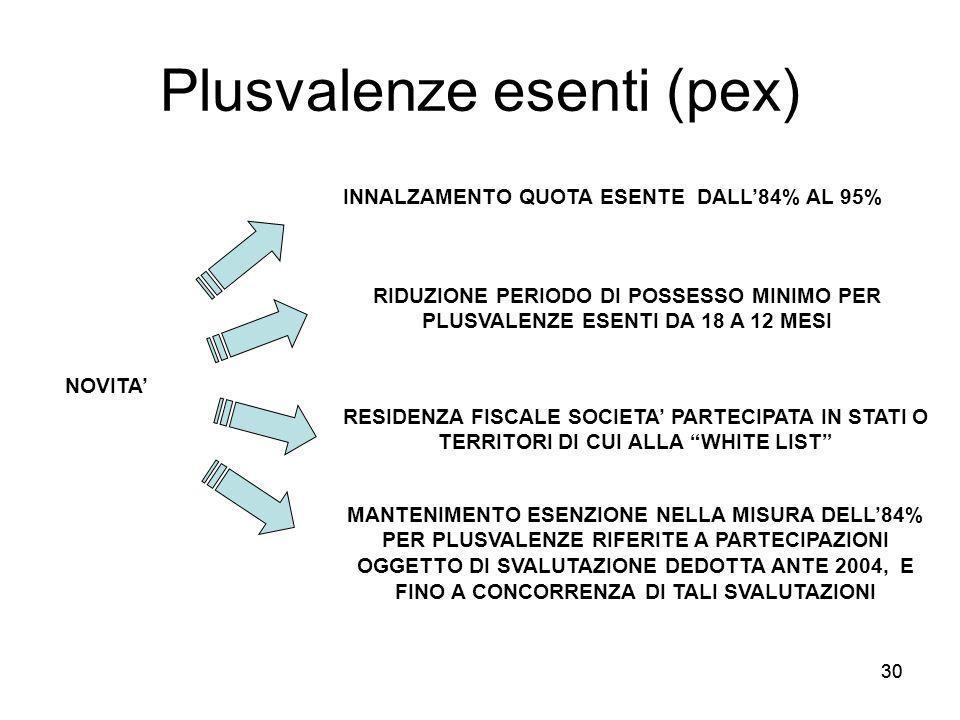 30 Plusvalenze esenti (pex) NOVITA INNALZAMENTO QUOTA ESENTE DALL84% AL 95% MANTENIMENTO ESENZIONE NELLA MISURA DELL84% PER PLUSVALENZE RIFERITE A PAR