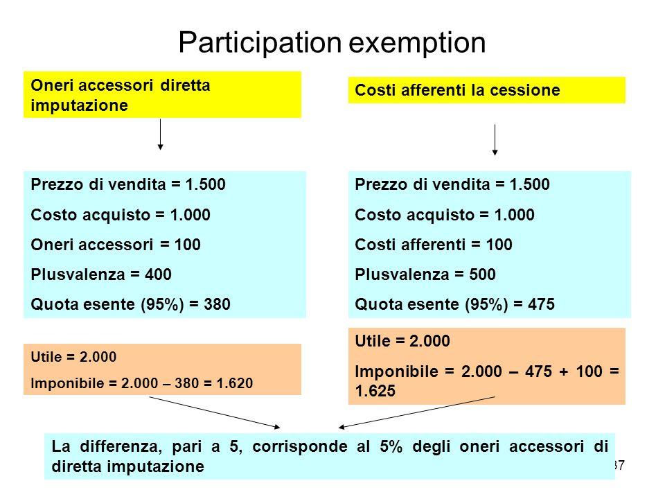 37 Oneri accessori diretta imputazione Costi afferenti la cessione Prezzo di vendita = 1.500 Costo acquisto = 1.000 Oneri accessori = 100 Plusvalenza