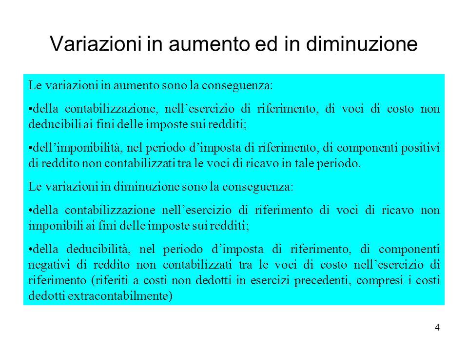 4 Le variazioni in aumento sono la conseguenza: della contabilizzazione, nellesercizio di riferimento, di voci di costo non deducibili ai fini delle i