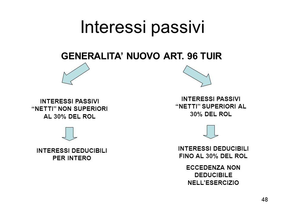 48 Interessi passivi GENERALITA NUOVO ART. 96 TUIR INTERESSI PASSIVI NETTI NON SUPERIORI AL 30% DEL ROL INTERESSI DEDUCIBILI PER INTERO INTERESSI PASS