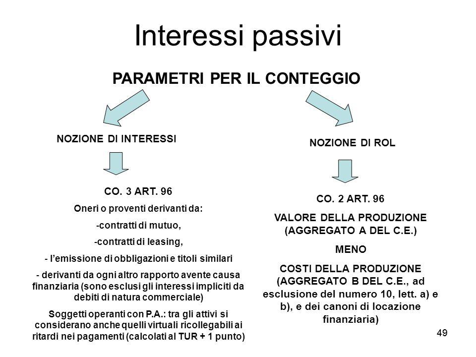 49 Interessi passivi PARAMETRI PER IL CONTEGGIO NOZIONE DI INTERESSI CO. 3 ART. 96 Oneri o proventi derivanti da: -contratti di mutuo, -contratti di l