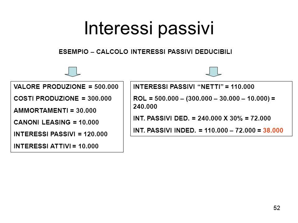 52 Interessi passivi ESEMPIO – CALCOLO INTERESSI PASSIVI DEDUCIBILI VALORE PRODUZIONE = 500.000 COSTI PRODUZIONE = 300.000 AMMORTAMENTI = 30.000 CANON