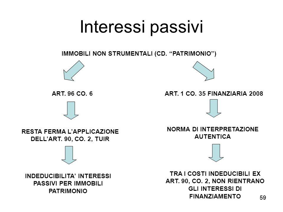 59 Interessi passivi IMMOBILI NON STRUMENTALI (CD. PATRIMONIO) ART. 96 CO. 6 RESTA FERMA LAPPLICAZIONE DELLART. 90, CO. 2, TUIR INDEDUCIBILITA INTERES