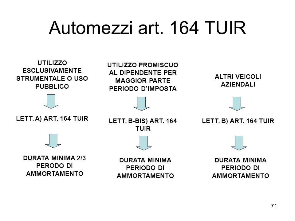71 Automezzi art. 164 TUIR UTILIZZO ESCLUSIVAMENTE STRUMENTALE O USO PUBBLICO LETT. A) ART. 164 TUIR DURATA MINIMA 2/3 PERODO DI AMMORTAMENTO UTILIZZO