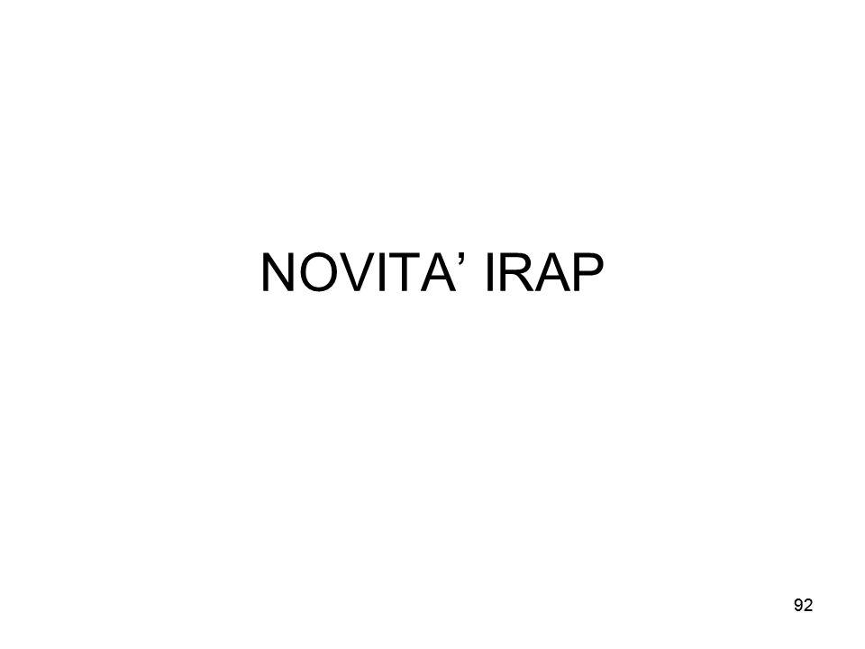 92 NOVITA IRAP