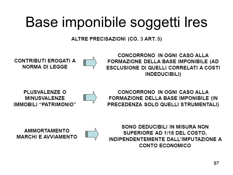 97 Base imponibile soggetti Ires ALTRE PRECISAZIONI (CO. 3 ART. 5) CONTRIBUTI EROGATI A NORMA DI LEGGE CONCORRONO IN OGNI CASO ALLA FORMAZIONE DELLA B