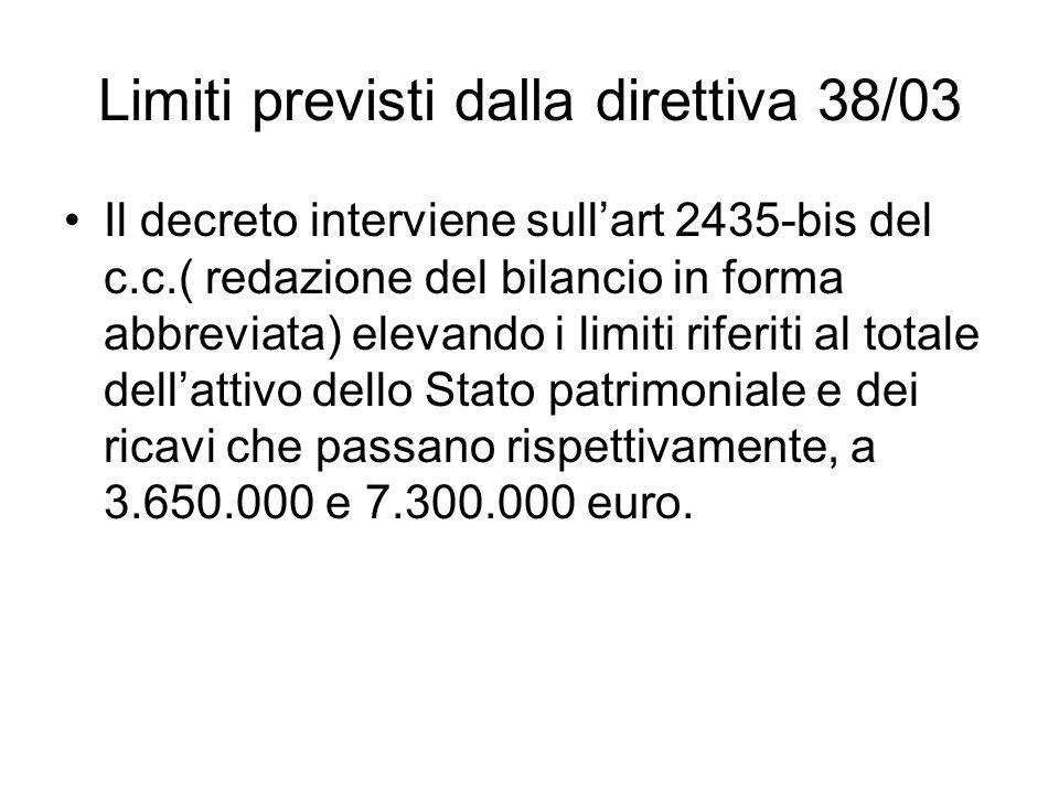Limiti previsti dalla direttiva 38/03 Il decreto interviene sullart 2435-bis del c.c.( redazione del bilancio in forma abbreviata) elevando i limiti riferiti al totale dellattivo dello Stato patrimoniale e dei ricavi che passano rispettivamente, a 3.650.000 e 7.300.000 euro.