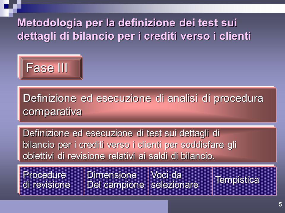 4 Metodologia per la definizione dei test sui dettagli di bilancio per i crediti verso i clienti Definizione ed esecuzione di test sui controlli e ver